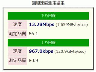 下り 13.28Mbps, 上り 967.0kbps