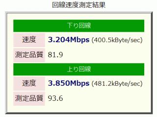 下り 3.204Mbps, 上り 3.850Mbps